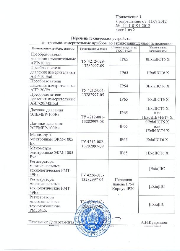 Беларусь. Приложение 1-1 к
